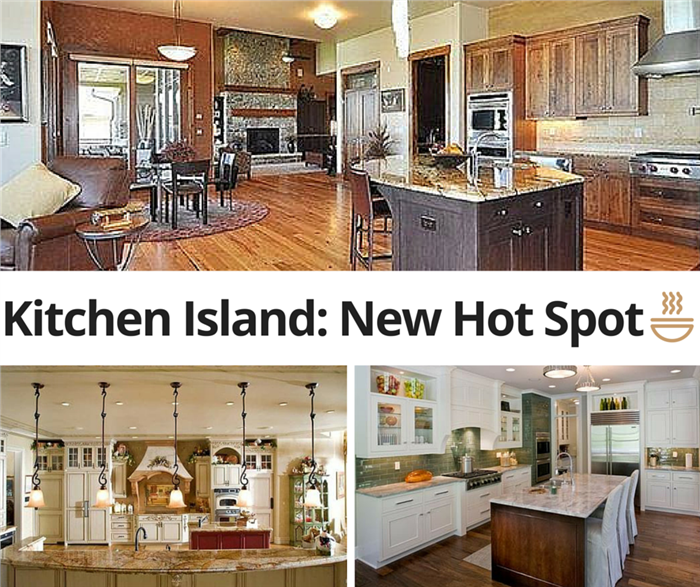 A collage of three photos illustrating kitchen islands